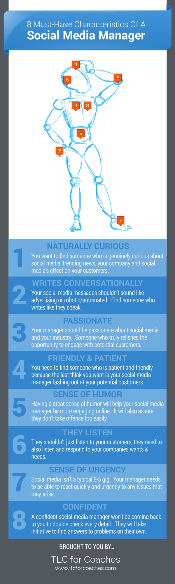 8 Must Have Charactaristics of a Social Media Manager